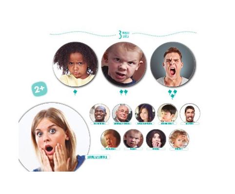 pictogramas emociones